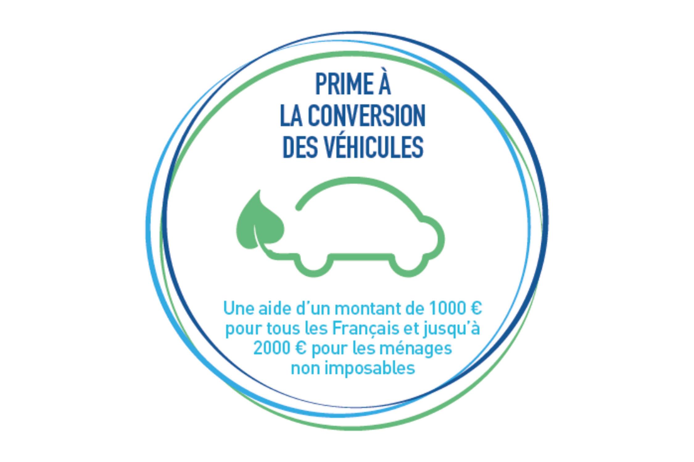 Logo Prime à la conversion 2020